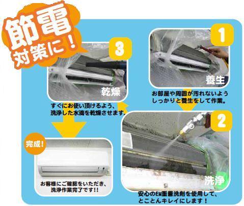 節電 エアコンクリーニング