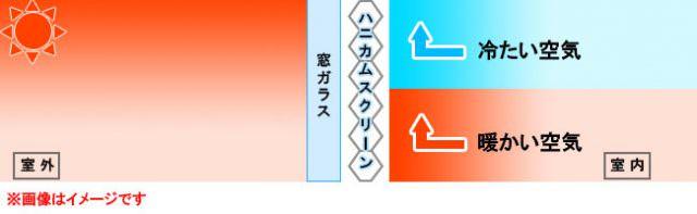 ハニカムスクリーン イメージ
