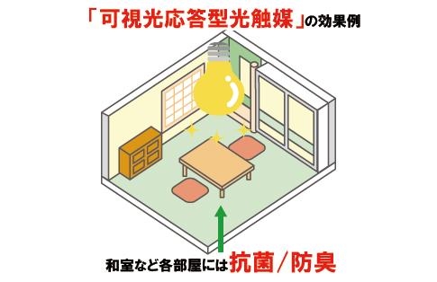 「光触媒」日本から世界へ・・・(vol.2)